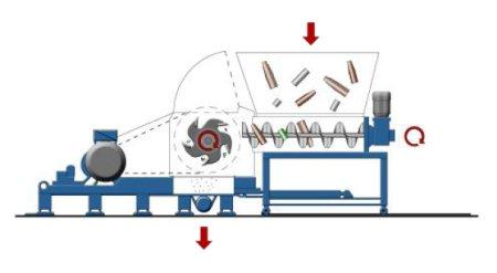 Schneidmuehle SML60 145 - HERBOLD SB series granulator with force feeding device