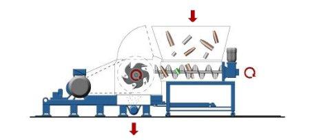 Schneidmuehle Zerkleinerung - Die neue Generation: HERBOLD-Schneidmühlen mit Zwangsbeschickung