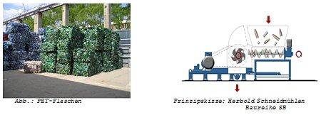 pm NURRC de - PET-Recyclinganlage mit modernster Zerkleinerungstechnologie bei NURRC in Spartanburg, USA